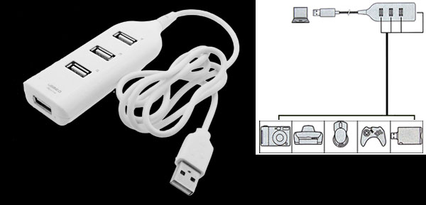 USB 2.0 Hi-speed 4 ports Hub