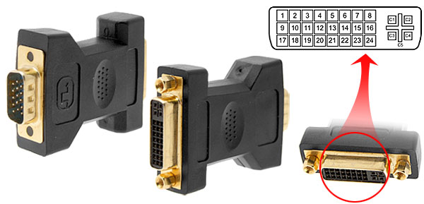 VGA Male to DVI-I Dual Link Female Converter Golden Plated Plug