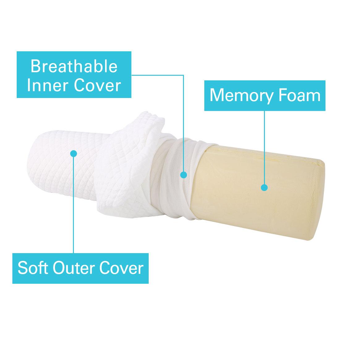 """Round Memory Foam Pillow Firm Neck Lumbar Bolster Knee Back Support 15"""" x 3"""""""
